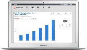 Feedbackstr Dashboard - Analyze Feedback